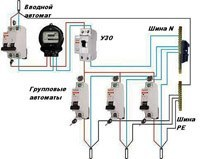 Электропроводка на даче город Славгород