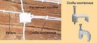 Электропроводка на даче г.Славгород