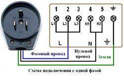 Подключение электроплиты в Славгороде. Электромонтаж компанией Русский электрик